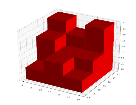 Hackerrank, 3D Surface Area | Welcome to Rustam's Blog